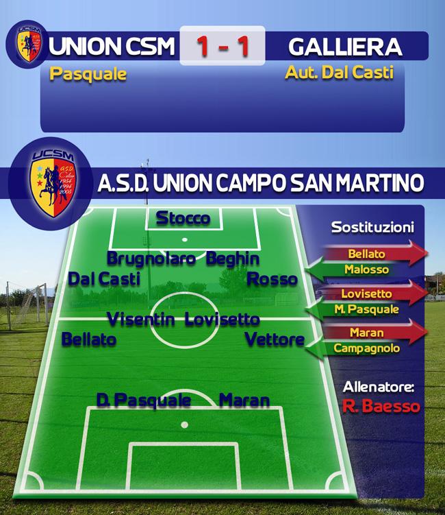 UCSM-GALLIERA
